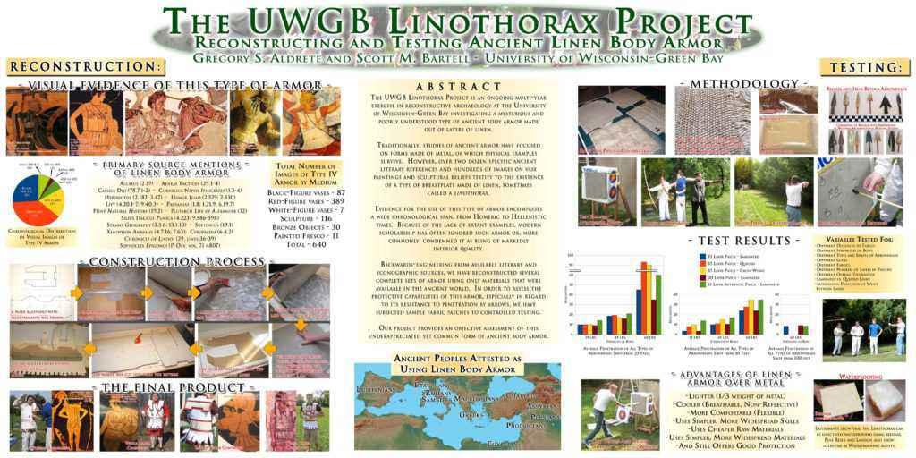 Linothorax, armatura di lino