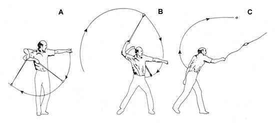 tecnica di lancio con la fionda