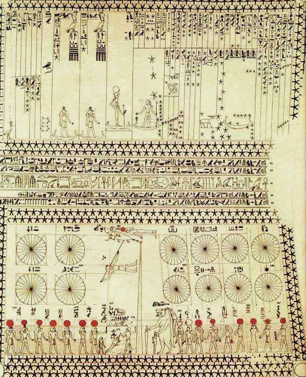 Diagramma Celeste nella tomba dell'architetto egizio Senenmut