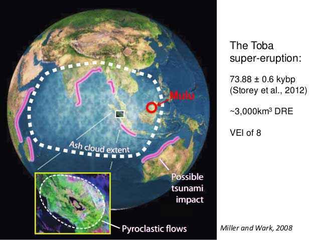 Effetti dell'eruzione del vulcano Toba