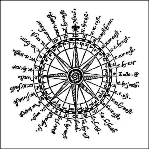 Rosa dei venti di una bussola di navigazione del 1607.
