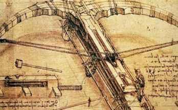 Timeline delle invenzioni dal I secolo d.C. al XVII secolo
