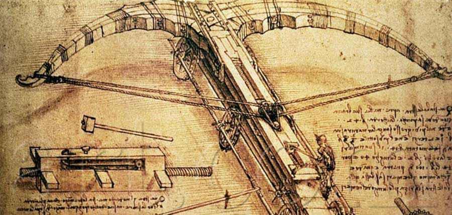 Timeline delle invenzioni dal I al XVII secolo