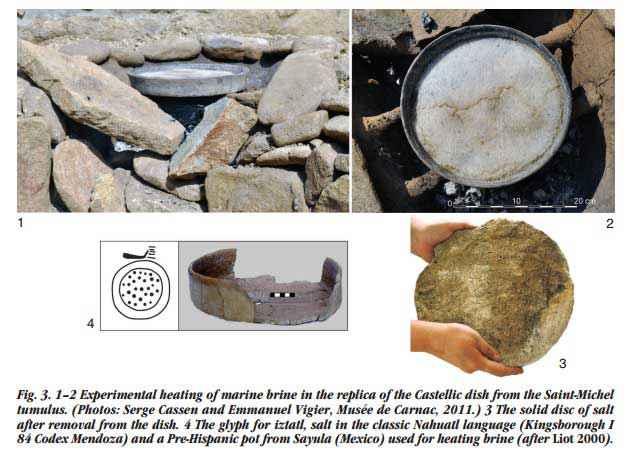 Riproduzione di un'antico metodo di estrazione del sale dall'acqua marina utilizzato nel Messico preispanico