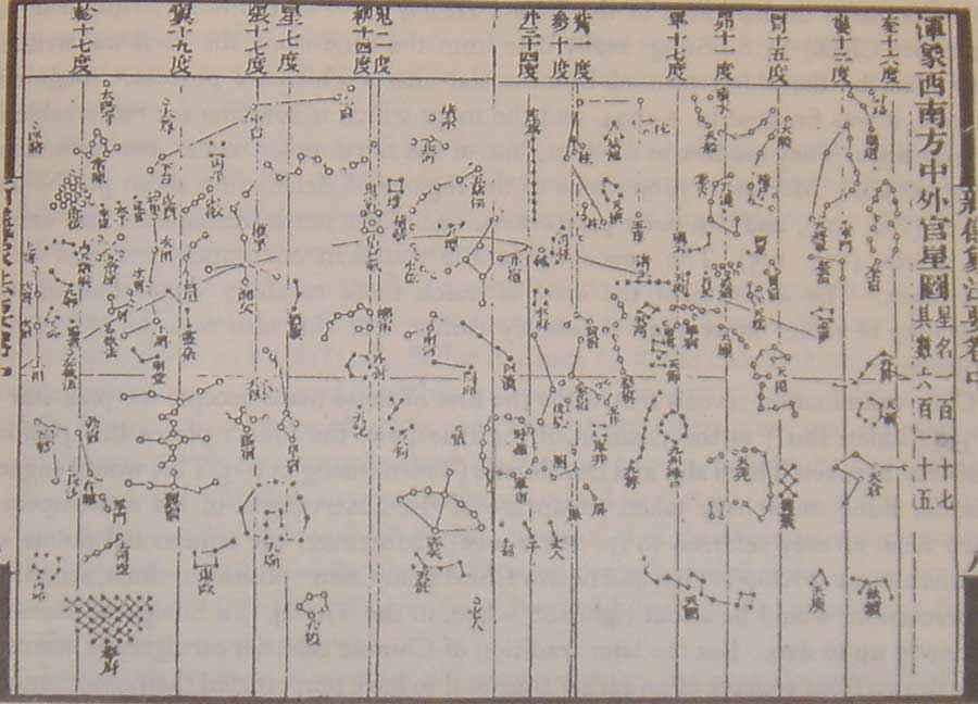 Mappa stellare di Su Song, contemporaneo di Shen Kuo