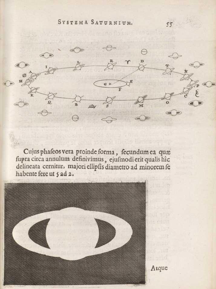 Grazie al suo telescopio, Huygens descrive Saturno e i suoi anelli nel Systema Saturnium del 1659