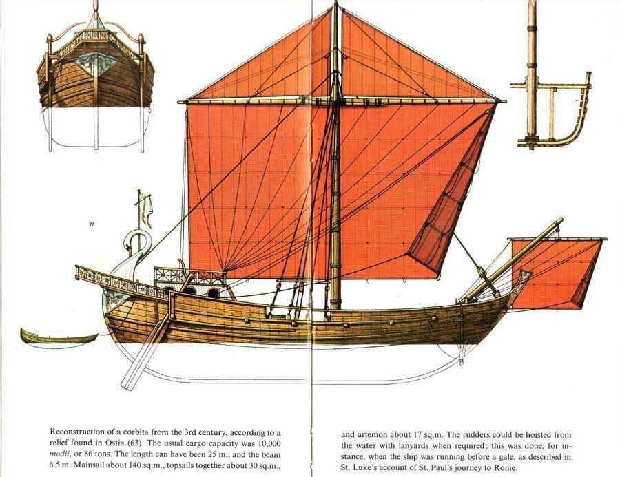 Raffigurazione di una nave romana del III secolo. La capacità di carico era di circa 86 tonnellate ed era lunga 25 metri