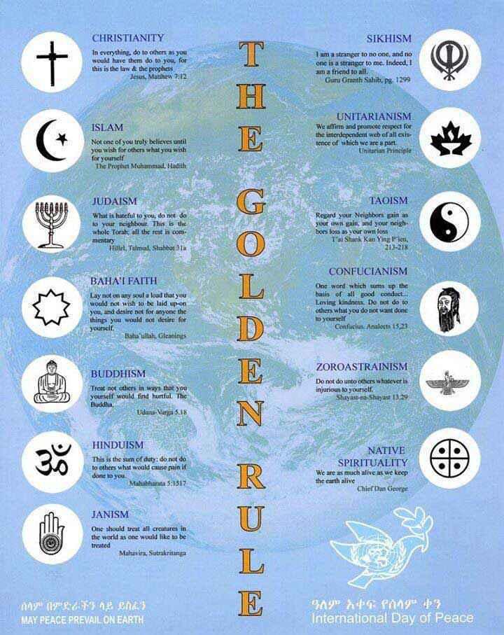 Regola d'oro nelle varie religioni