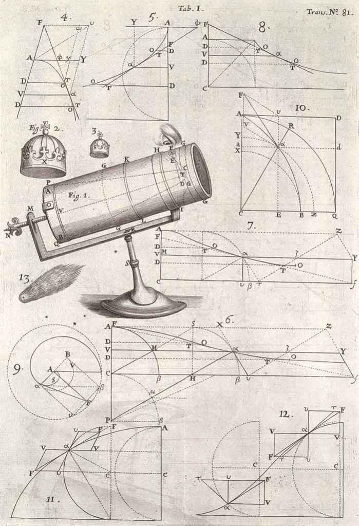 Illustrazioni sul funzionamento del telescopio riflettore realizzate da Isaac Newton