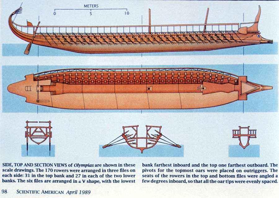 HS Olympias, una riproduzione della trireme greca costruita nel 1987 per conto della Marina greca.