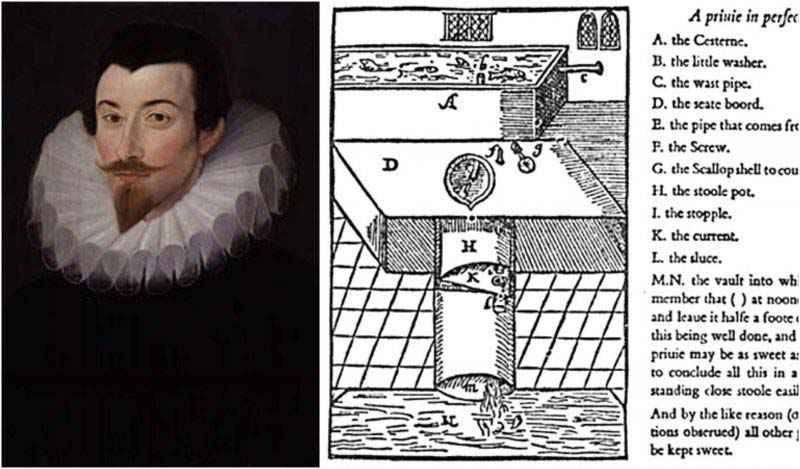 Il progetto di John Harington del water con scarico per la regina Elisabetta I