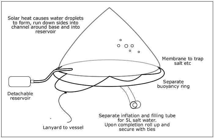 Dissalatore solare per la sopravvivenza in mare