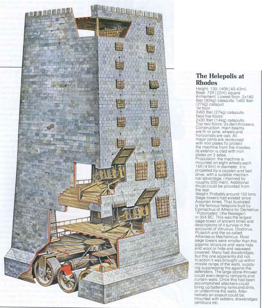 Ricostruzione dell' elepoli usata durante l'assedio di Rodi