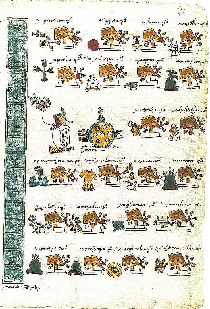 Codice Mendoza: La conquista di Ahuitzotl