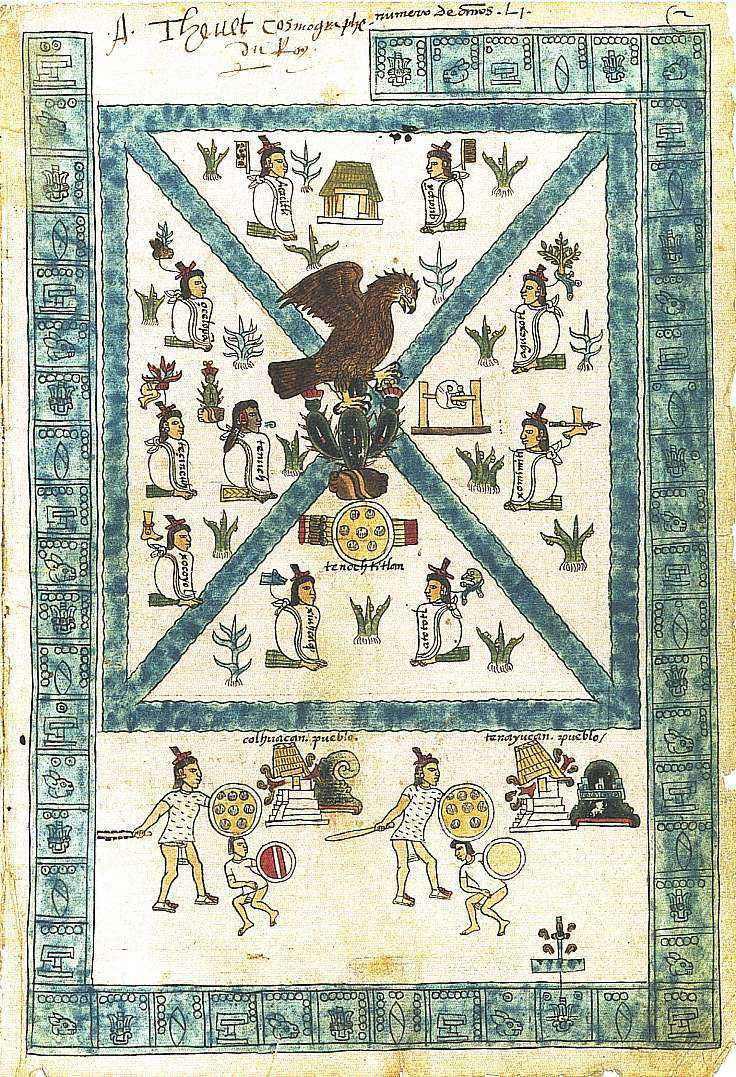 Codice Mendoza: La fondazione di Tenochtitlan