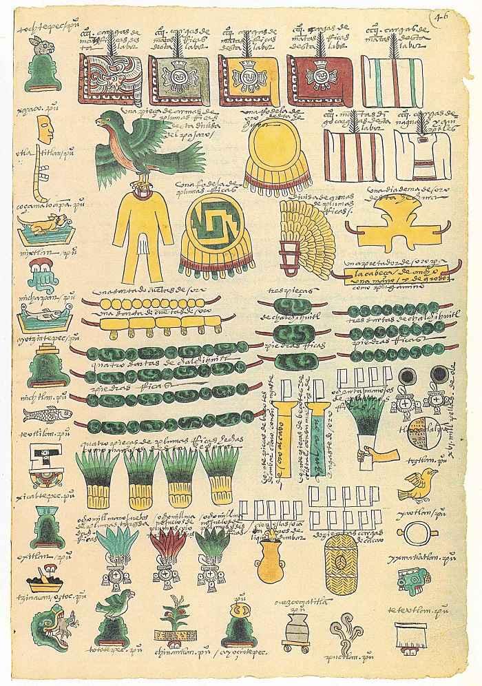 Codice Mendoza: Lista dei tributi