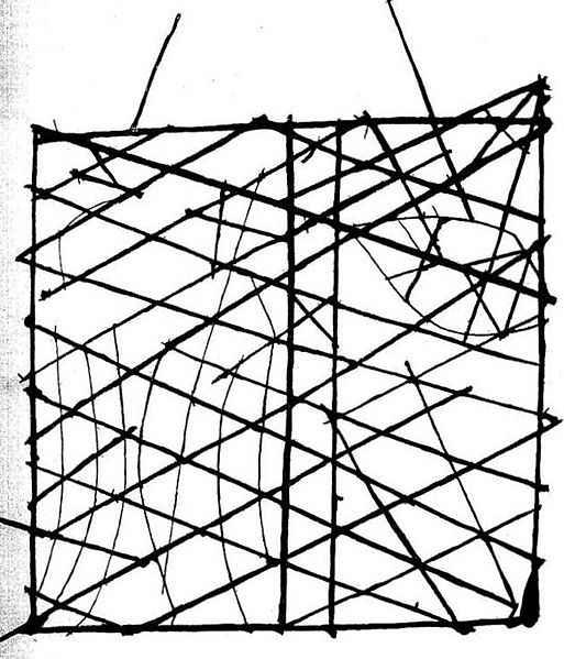 """""""Mappa"""" che i polinesiani utilizzavano per segnare la direzione dei venti e delle correnti marine"""