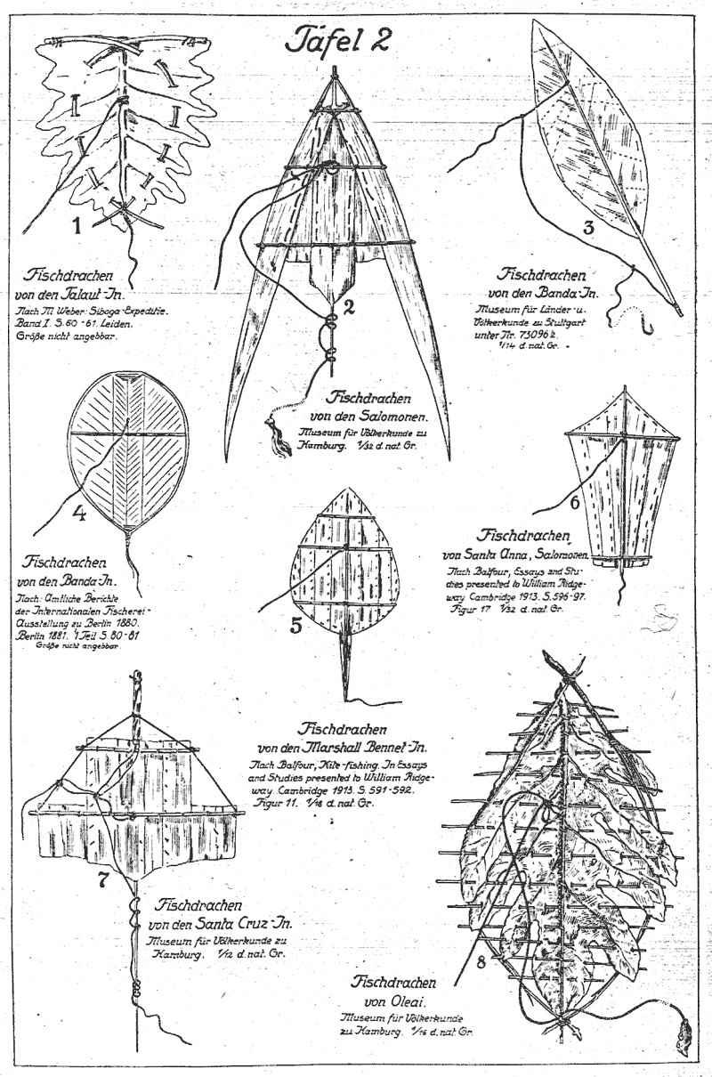 Alcuni design di aquiloni utilizzati tradizionalmente dai pescatori del Pacifico.
