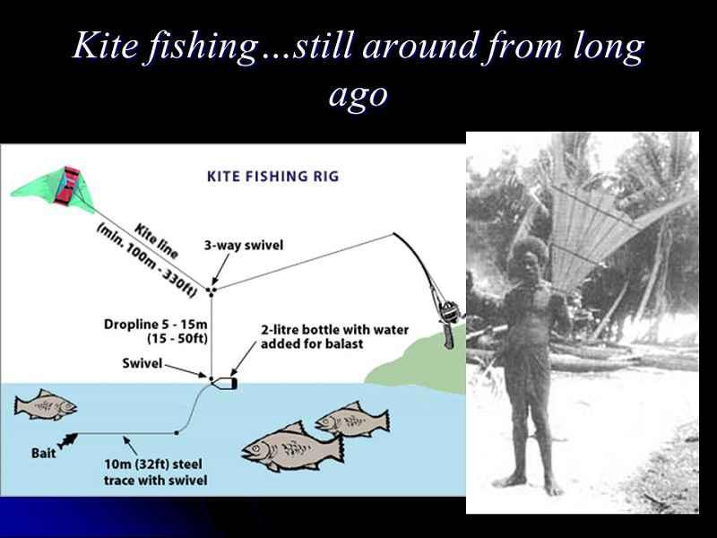 Pesca con aquilone