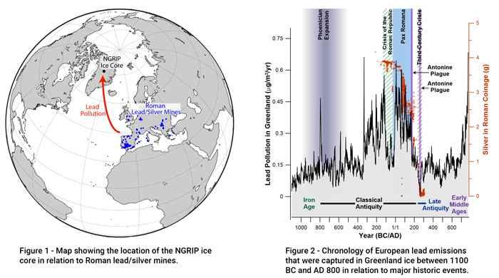 Cronologia delle emissioni di piombo in Europa registrate in Groenlandia e appartenenti ad un periodo compreso tra il 1.100 a.C. e l' 800 d.C.