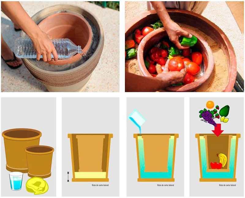 Schema di realizzazione di un vaso zeer
