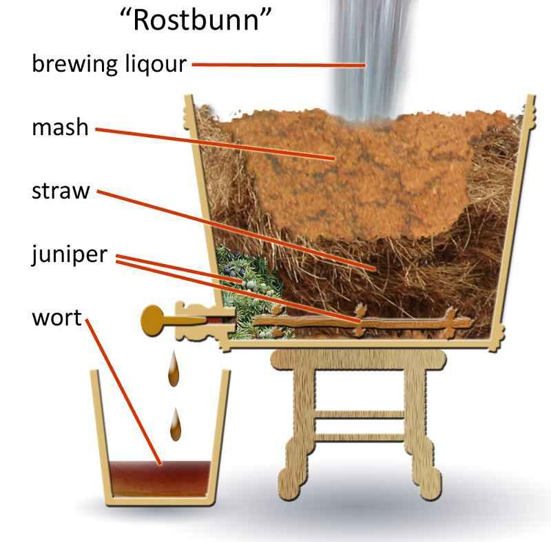 Rostbunn. Wikimedia Commons